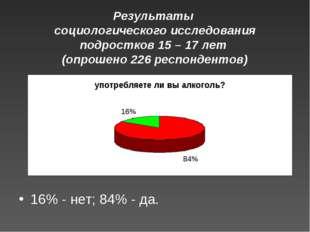 Результаты социологического исследования подростков 15 – 17 лет (опрошено 22