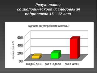 Результаты социологического исследования подростков 15 – 17 лет