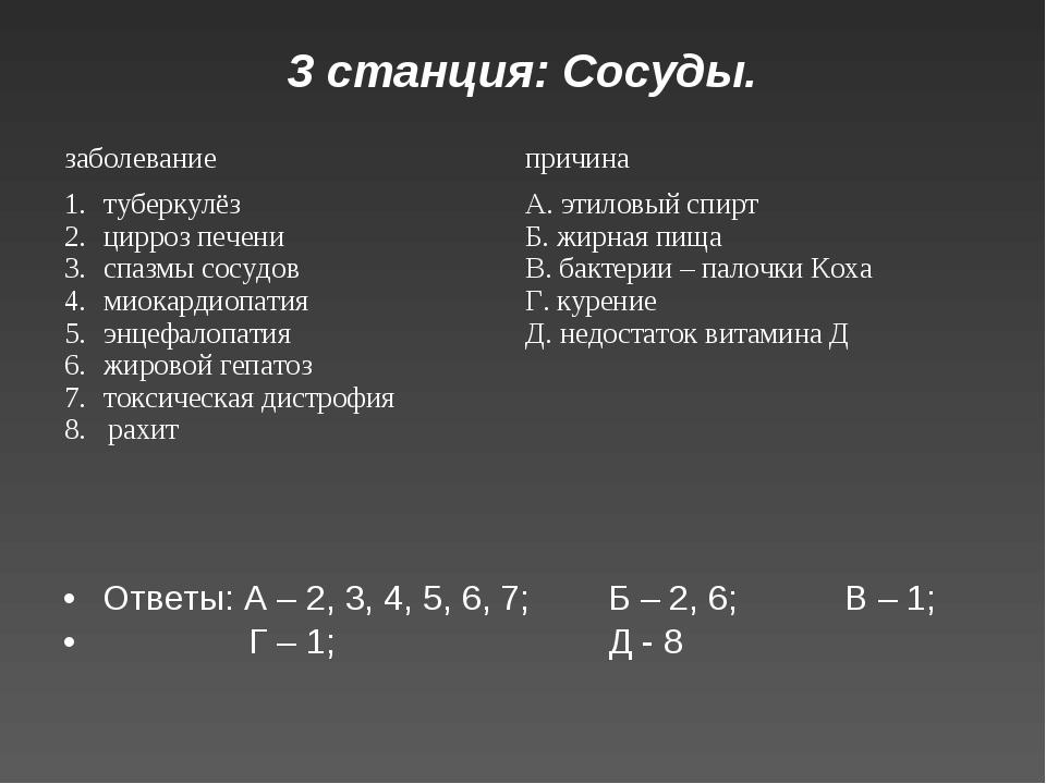 3 станция: Сосуды. Ответы: А – 2, 3, 4, 5, 6, 7; Б – 2, 6; В – 1; Г – 1; Д -...