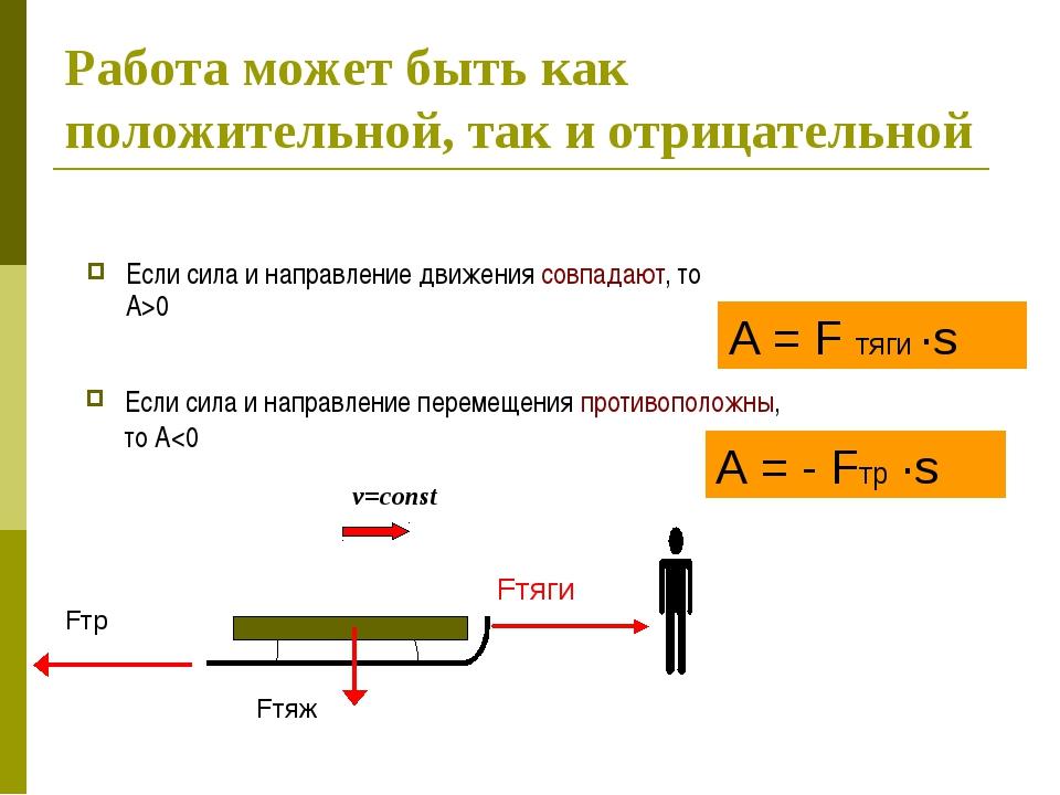 Работа может быть как положительной, так и отрицательной Если сила и направле...