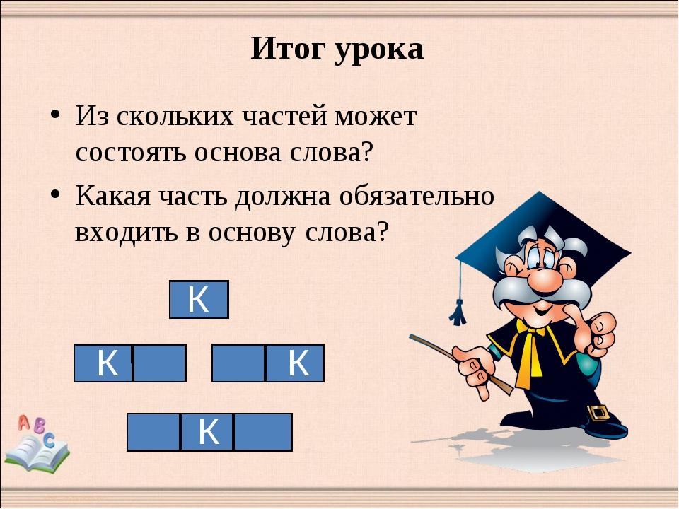 Из скольких частей может состоять основа слова? Какая часть должна обязатель...