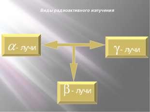 Ядерные силы Ядерные реакции Ядерные силы ( сильное взаимодействие)-силы, дей
