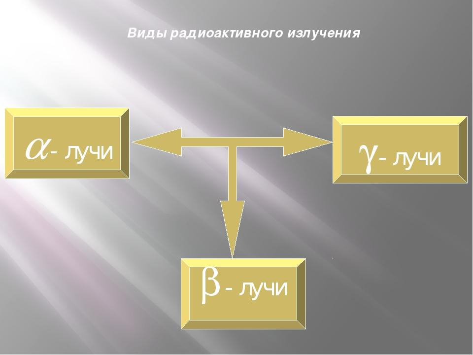 Ядерные силы Ядерные реакции Ядерные силы ( сильное взаимодействие)-силы, дей...