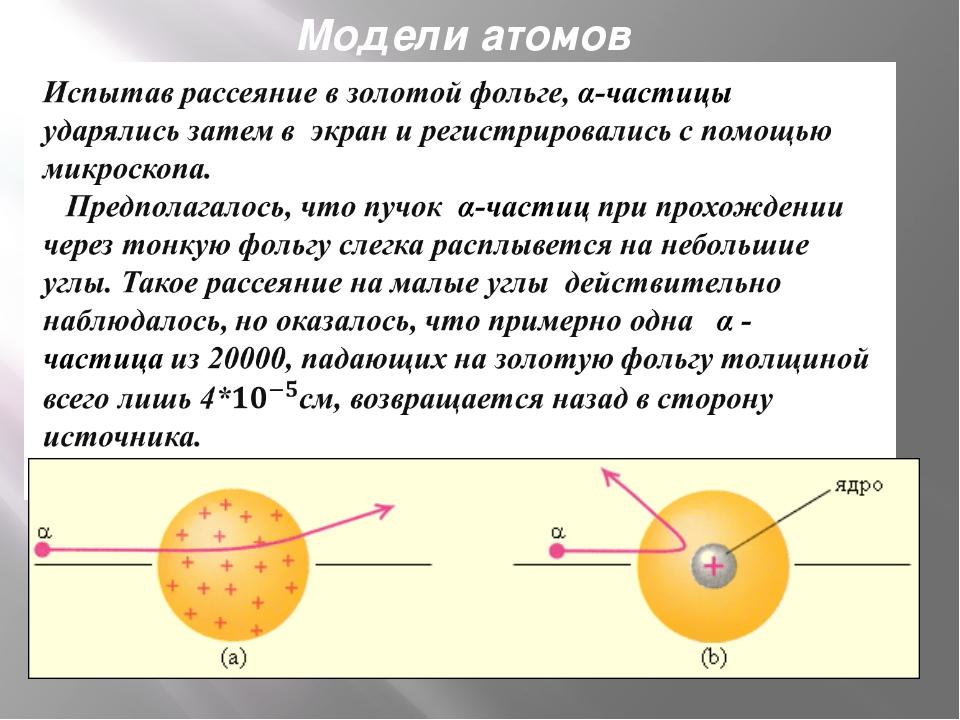 Деление ядер урана При делении ядра урана-235, освобождается 2 или 3 нейтрона...
