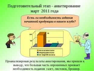 Подготовительный этап - анкетирование март 2011 года Проанализировав результа