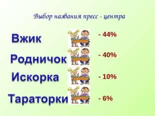 Выбор названия пресс - центра - 6% - 10% - 40% - 44%