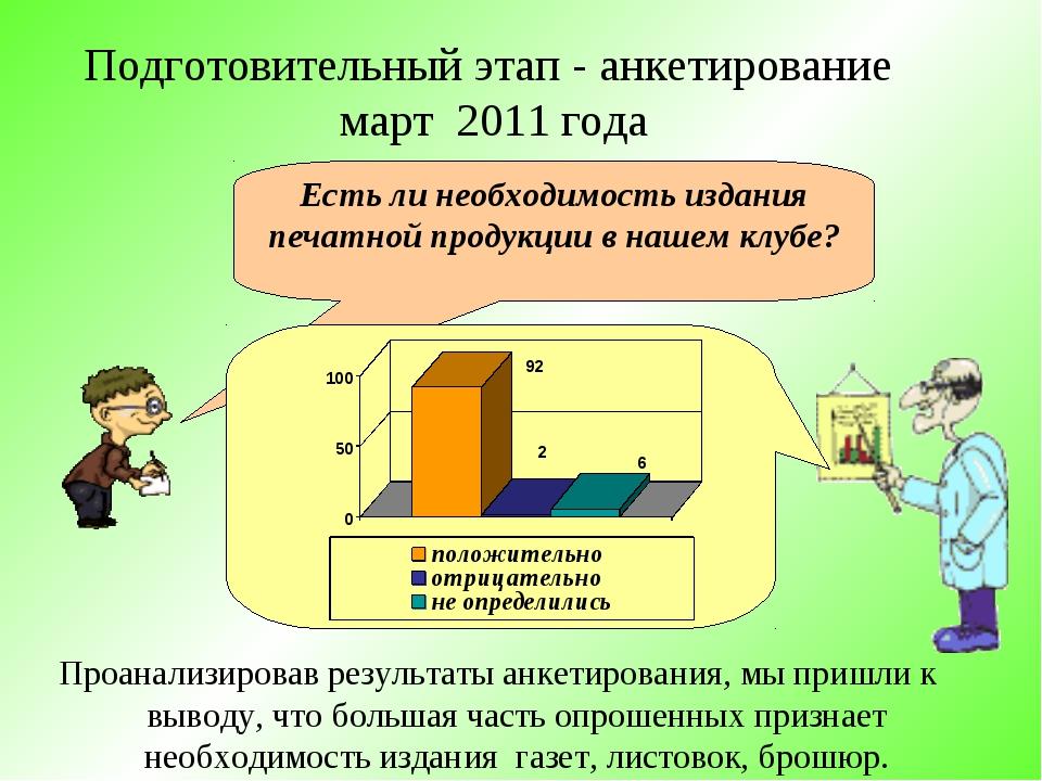 Подготовительный этап - анкетирование март 2011 года Проанализировав результа...
