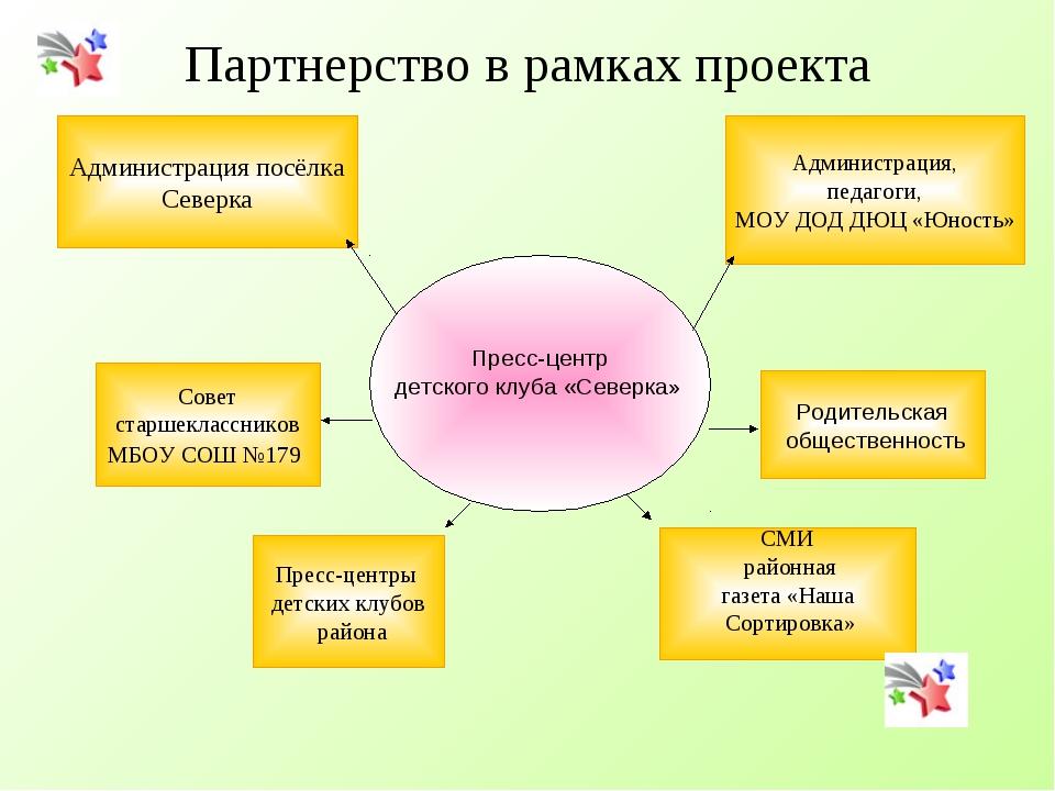 Партнерство в рамках проекта Пресс-центр детского клуба «Северка» Администрац...