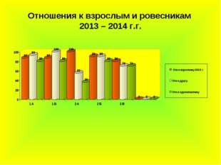 Отношения к взрослым и ровесникам 2013 – 2014 г.г.