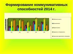 Формирование коммуникативных способностей 2014 г.