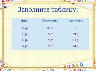 Заполните таблицу: Цена Количество Стоимость 15 р. 2 кг ? 13 р. ? кг 39 р. 17