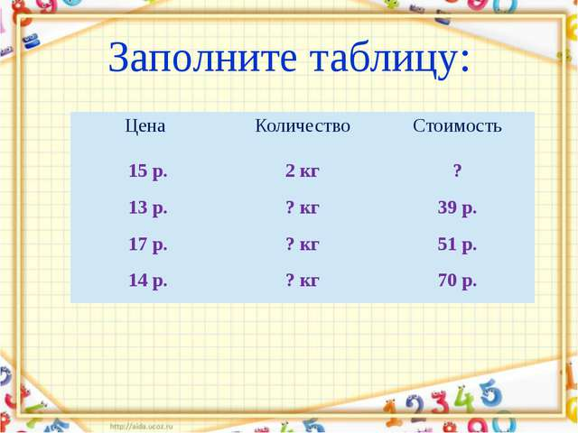 Заполните таблицу: Цена Количество Стоимость 15 р. 2 кг ? 13 р. ? кг 39 р. 17...