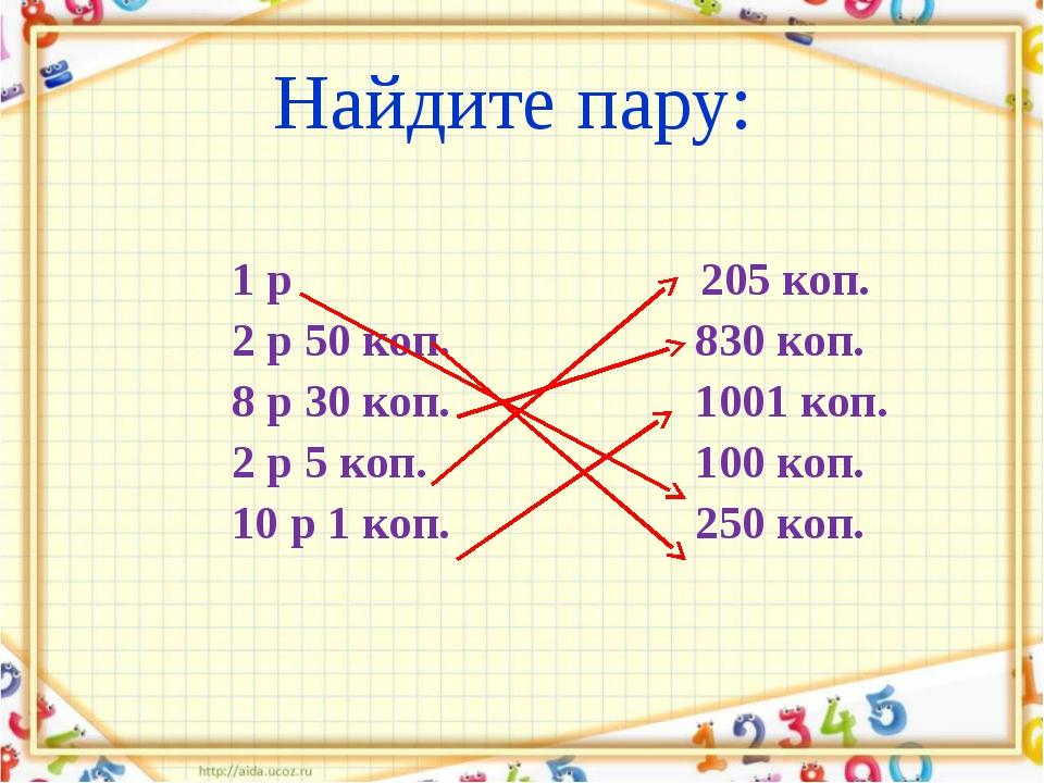 1 р 205 коп. 2 р 50 коп. 830 коп. 8 р 30 коп. 1001 коп. 2 р 5 коп. 100 коп....