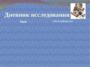 Дневник исследования Знаю Новая информация