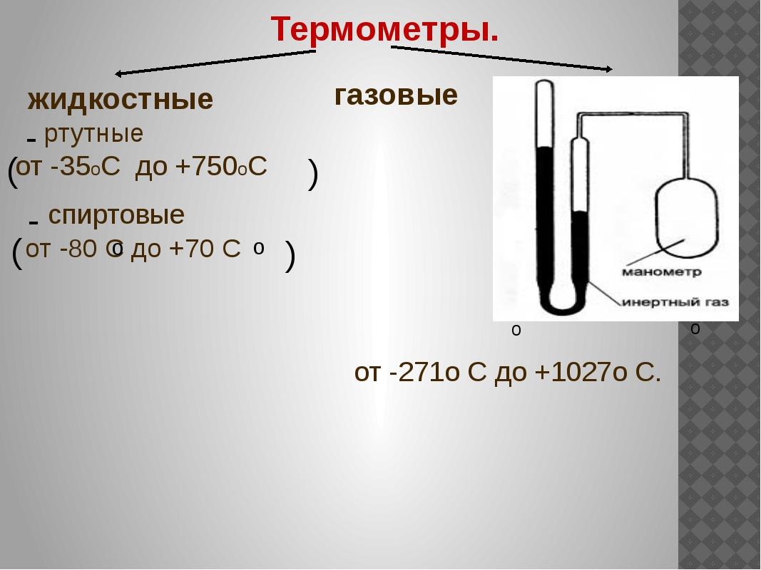 Термометры. - - жидкостные ртутные от -35оС до +750оС ( ) спиртовые от -80 С...