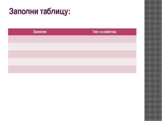 Заполни таблицу: Занятия Тип хозяйства