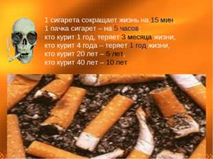 1 сигарета сокращает жизнь на 15 мин; 1 пачка сигарет – на 5 часов; кто курит