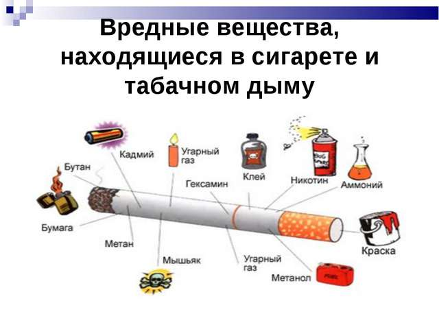 Вредные вещества, находящиеся в сигарете и табачном дыму