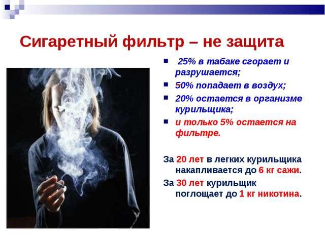 Сигаретный фильтр – не защита 25% в табаке сгорает и разрушается; 50% попадае...