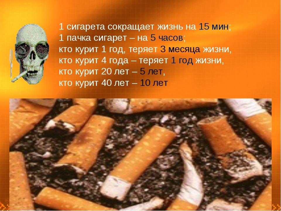 1 сигарета сокращает жизнь на 15 мин; 1 пачка сигарет – на 5 часов; кто курит...