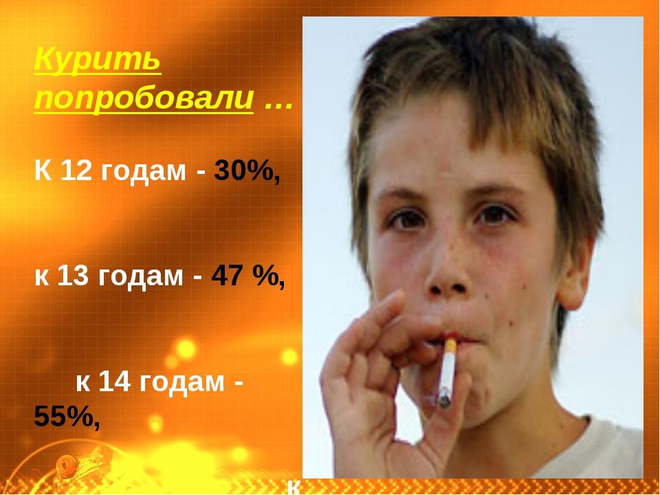 Курить попробовали … К 12 годам - 30%, к 13 годам - 47 %, к 14 годам - 55%, к...