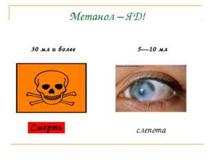 Метанол – ЯД! 5—10 мл слепота Смерть 30 мл и более