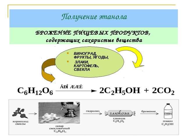 Получение этанола БРОЖЕНИЕ ПИЩЕВЫХ ПРОДУКТОВ, cодержащих cахаристые вещества...