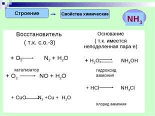 Строение Свойства химические гидроксид аммония хлорид аммония Восстановитель