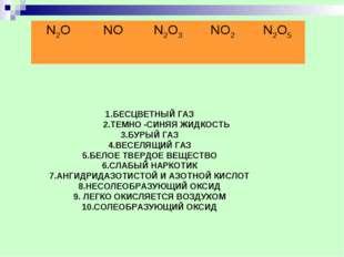 1.БЕСЦВЕТНЫЙ ГАЗ 2.ТЕМНО -СИНЯЯ ЖИДКОСТЬ 3.БУРЫЙ ГАЗ 4.ВЕСЕЛЯЩИЙ ГАЗ 5.БЕЛОЕ