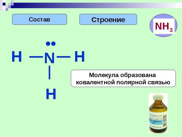 Строение Состав H •• N H H Молекула образована ковалентной полярной связью