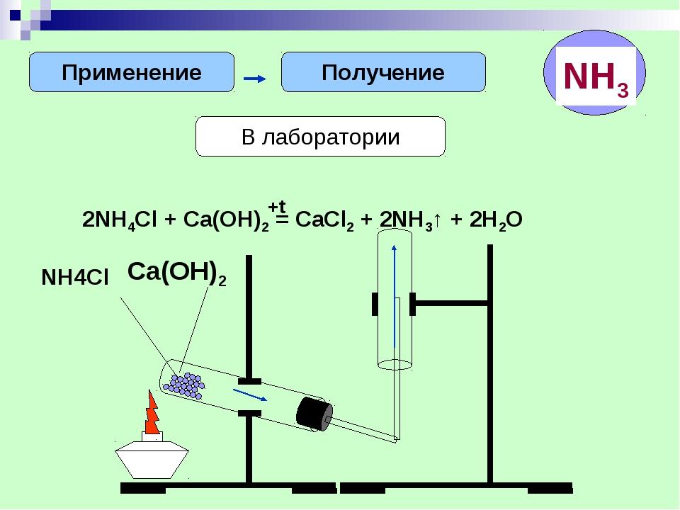 Применение Получение В лаборатории NH4Cl Ca(OH)2