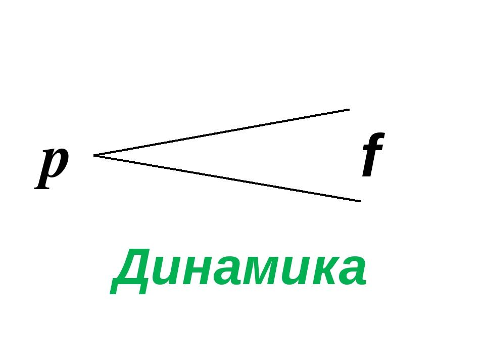 p f Динамика