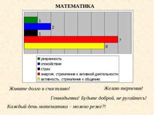 МАТЕМАТИКА Живите долго и счастливо! Каждый день математика – можно реже?! Же