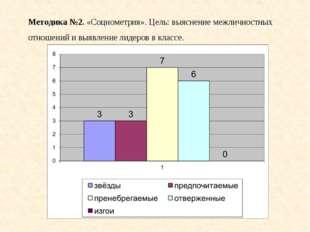 Методика №2. «Социометрия». Цель: выяснение межличностных отношений и выявлен