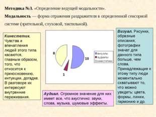 Методика №3. «Определение ведущей модальности». Модальность — форма отражения