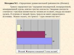 Методика №5. «Определение уровня школьной тревожности» (Филипс). Тревогу опр