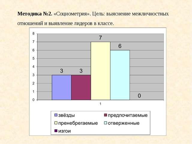 Методика №2. «Социометрия». Цель: выяснение межличностных отношений и выявлен...