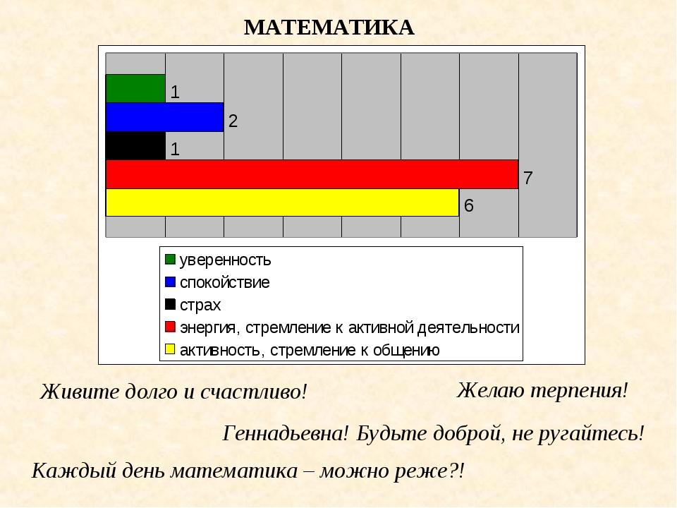 МАТЕМАТИКА Живите долго и счастливо! Каждый день математика – можно реже?! Же...