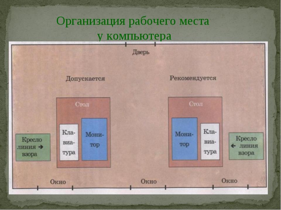 Организация рабочего места у компьютера