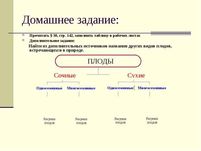 Домашнее задание: Прочитать § 30, стр. 142, заполнить таблицу в рабочих листа...