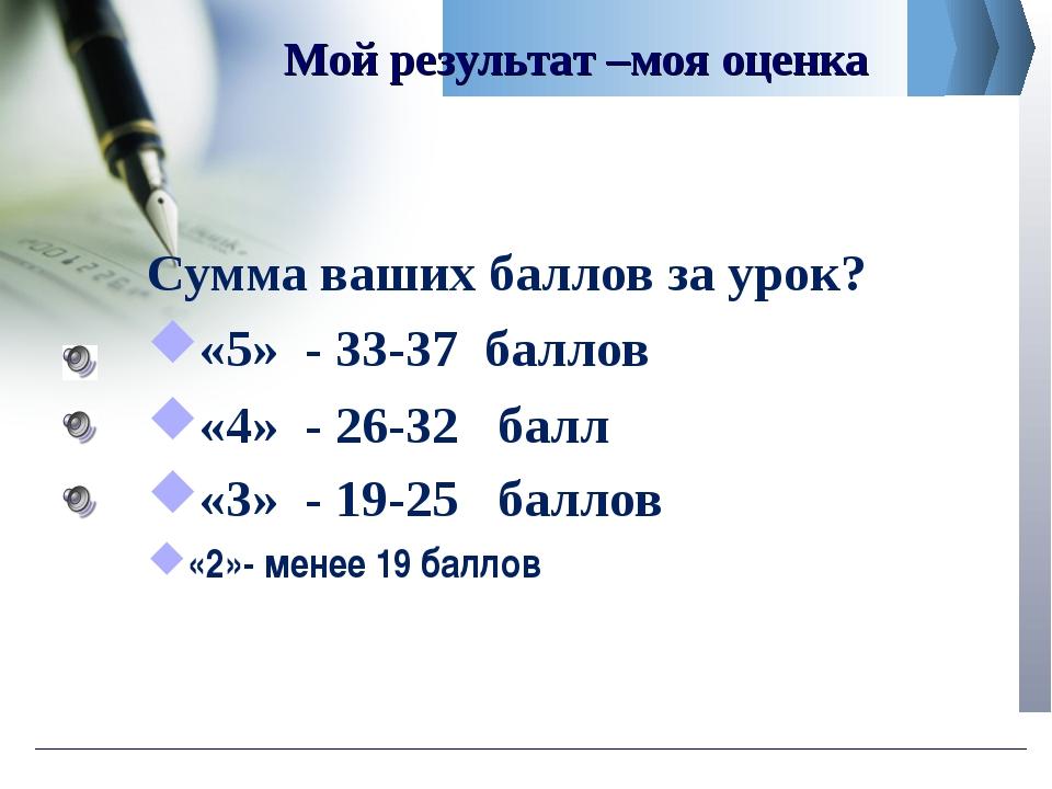 Мой результат –моя оценка Сумма ваших баллов за урок? «5» - 33-37 баллов «4»...