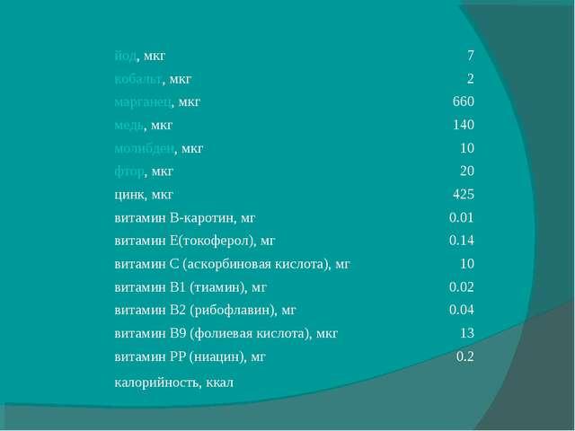 йод, мкг7 кобальт, мкг2 марганец, мкг660 медь, мкг140 молибден, мкг10 фт...