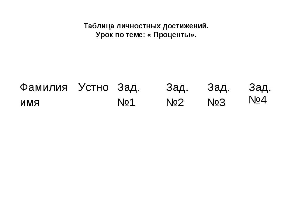 Таблица личностных достижений. Урок по теме: « Проценты». Фамилия имяУстноЗ...