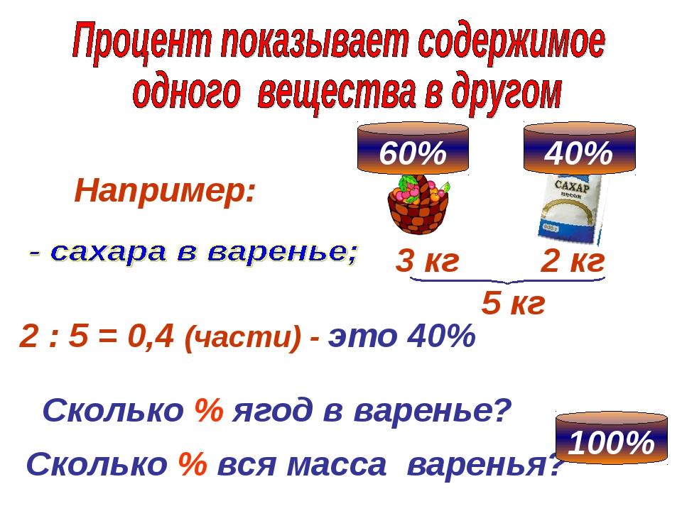 3 кг 2 кг 5 кг 2 : 5 = 0,4 (части) - это 40% Сколько % ягод в варенье? Наприм...