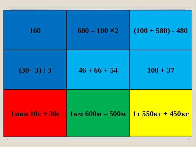 160 600 – 100 ×2 (30– 3) : 3 46 + 66 + 54 (100 + 580) - 480 100 + 37 1мин 10с...