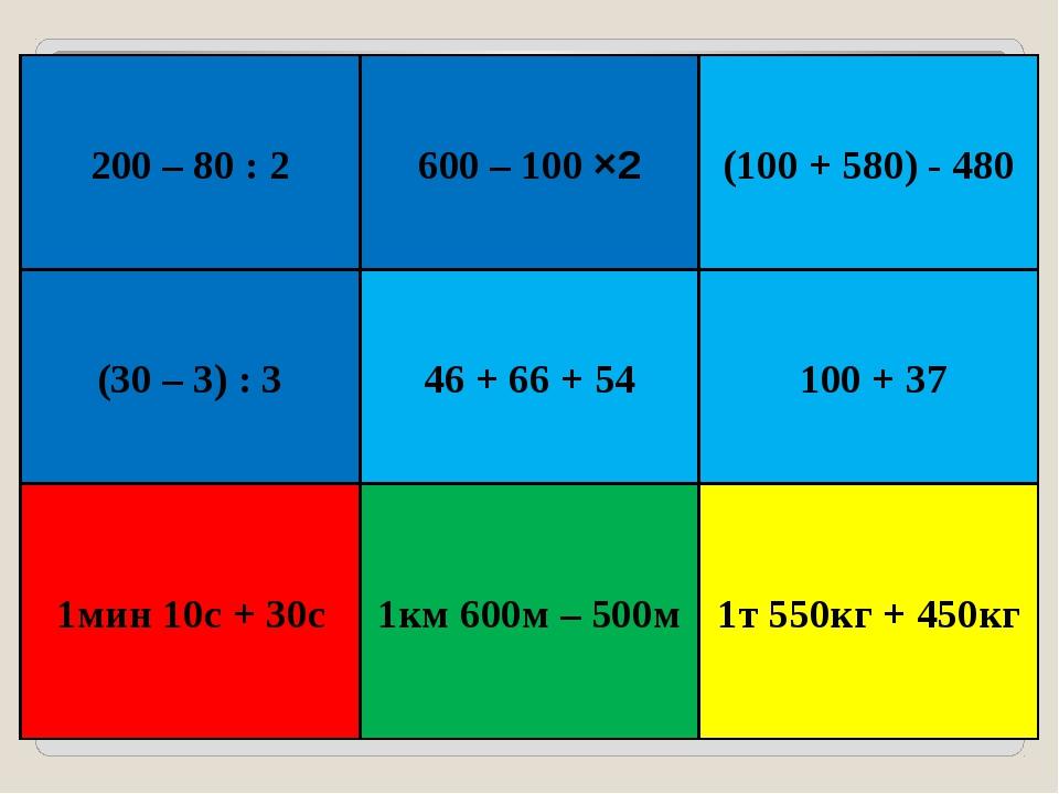 200 – 80 : 2 600 – 100 ×2 (100 + 580) - 480 (30 – 3) : 3 1мин 10с + 30с 1км 6...
