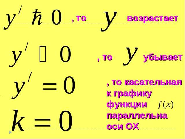 , то возрастает , то убывает , то касательная к графику функции параллельна о...