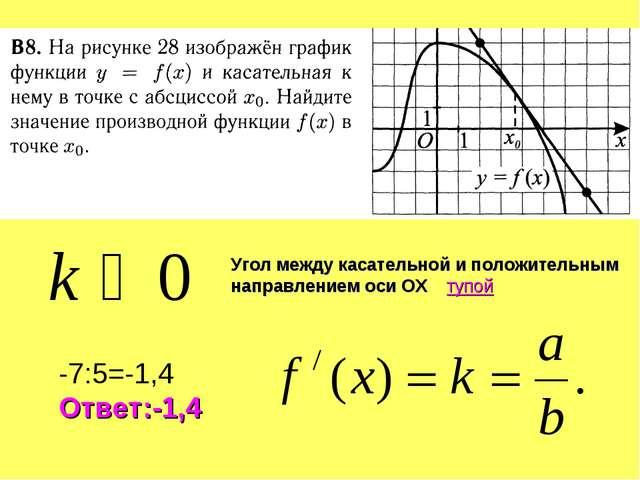 Угол между касательной и положительным направлением оси ОХ тупой -7:5=-1,4 От...