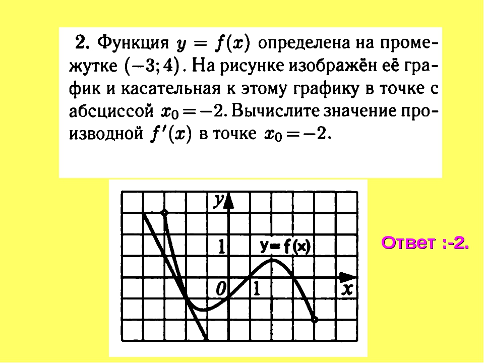 Ответ :-2.