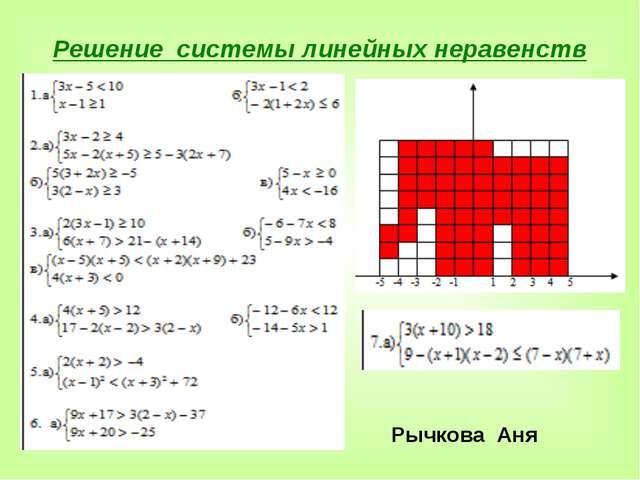 Решение системы линейных неравенств Рычкова Аня
